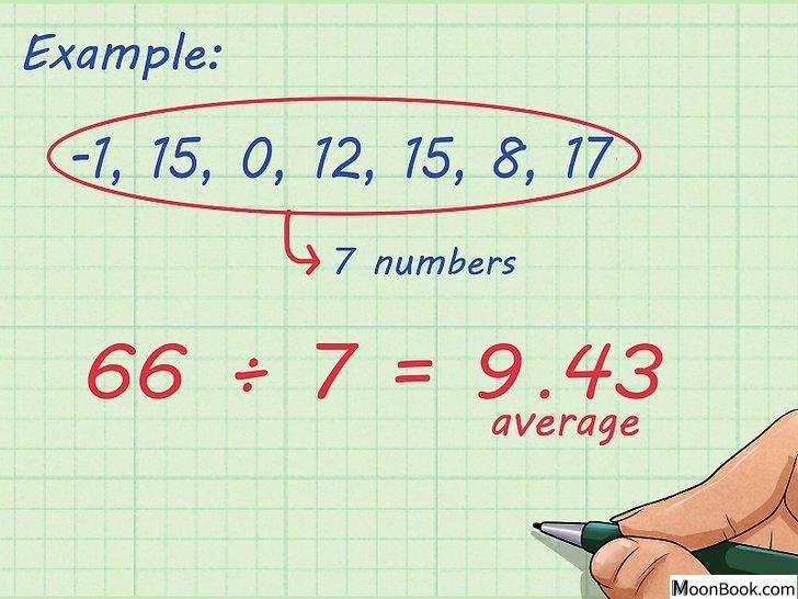以Calculate Averages (Mean, Median, Mode) Step 4为标题的图片