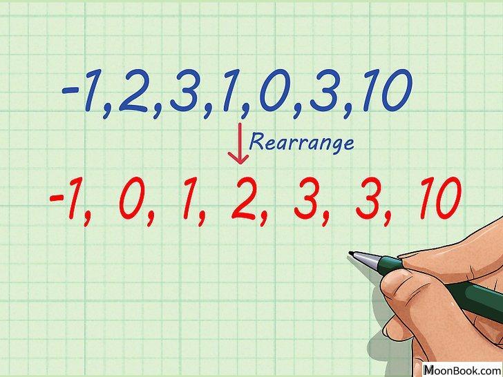 以Calculate Averages (Mean, Median, Mode) Step 6为标题的图片