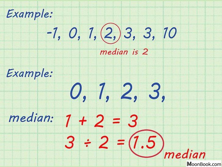 以Calculate Averages (Mean, Median, Mode) Step 7为标题的图片