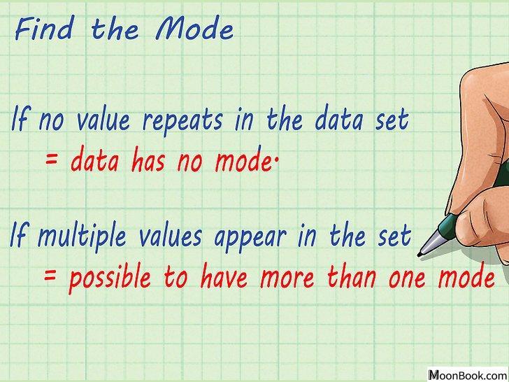 以Calculate Averages (Mean, Median, Mode) Step 8为标题的图片