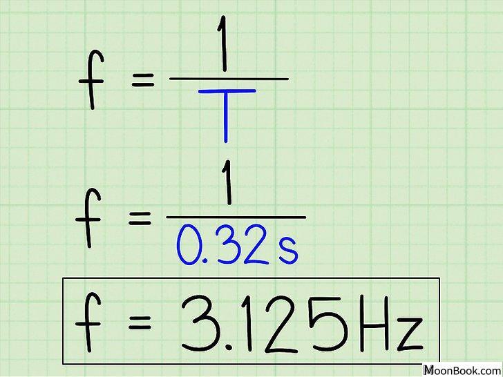 以Calculate Frequency Step 11为标题的图片