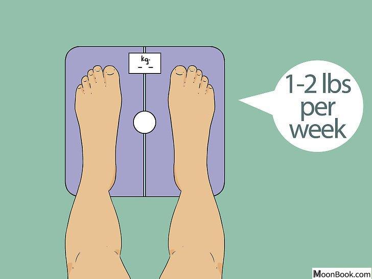 以Lose Weight and Gain Muscle Step 4为标题的图片