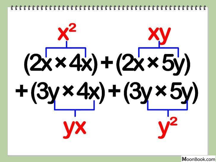 以Multiply Polynomials Step 13为标题的图片