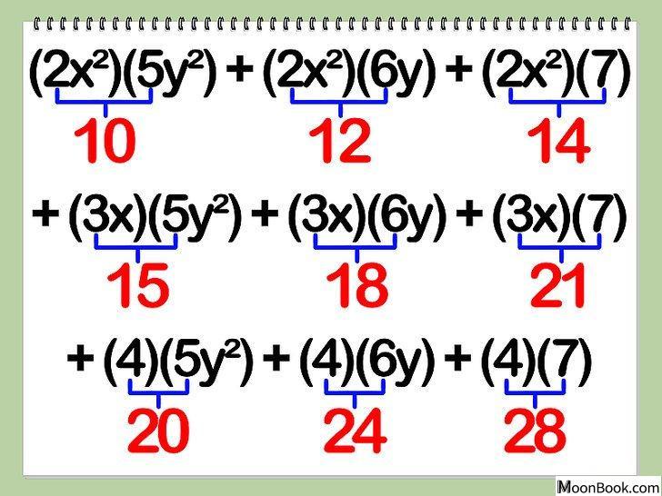 以Multiply Polynomials Step 24为标题的图片