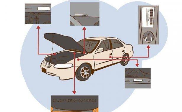 如何解读车辆识别码(VIN)